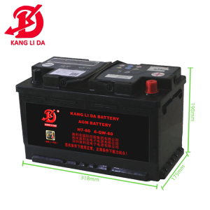 Under what circumstances should the battery be replaced?